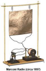Marconi's Radio