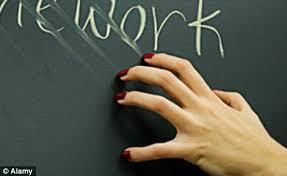 Nail on blackboard